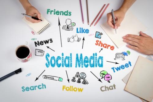 Social Media Marketing - Vorteile nutzen!